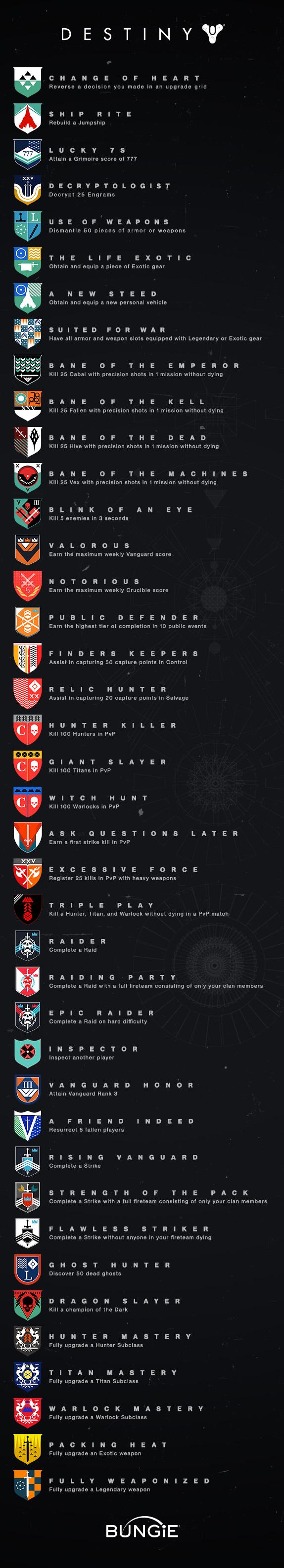 Destiny-Erfolge