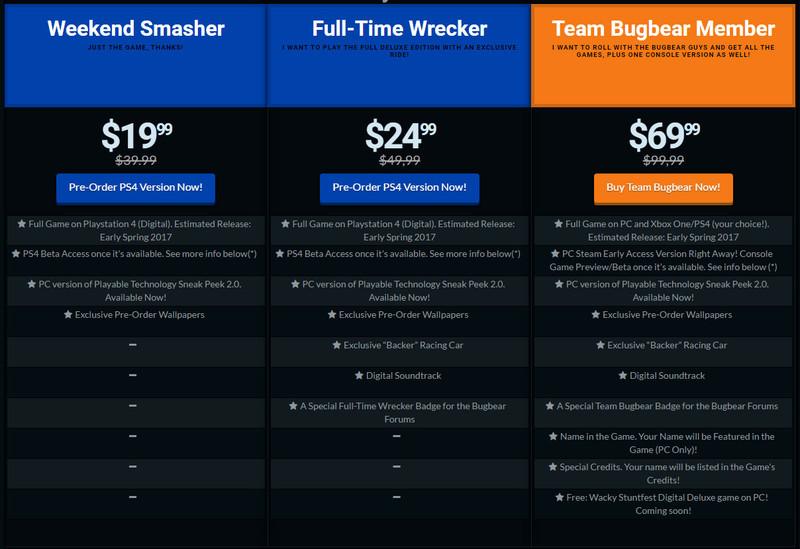 Das neue Spiel Wreckfest aus dem Hause Bugbear Entertainment mit seinen Vorbesteller-Optionen